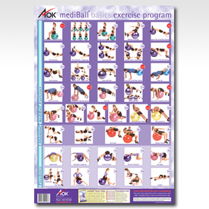 mediBall® Wallchart